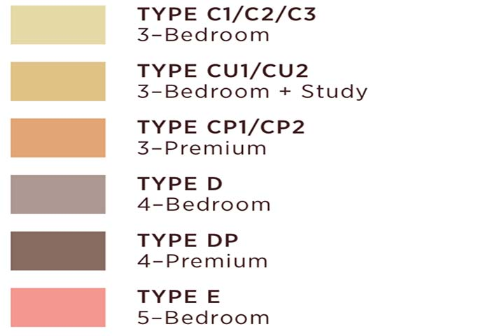 Type-3Br-to-5Br